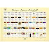 Chateau Mouton Rothschild -- 木桐酒莊酒標全圖(武當王)
