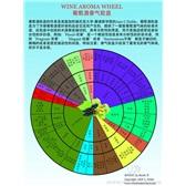 葡萄酒香氣輪盤-Wine Aroma Wheel