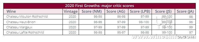 2020-FGs-scores.jpg