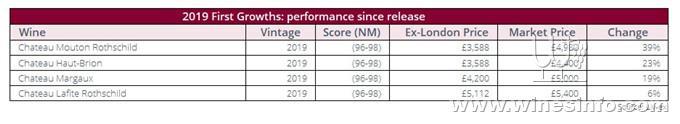 2019-FGs-performance.jpg